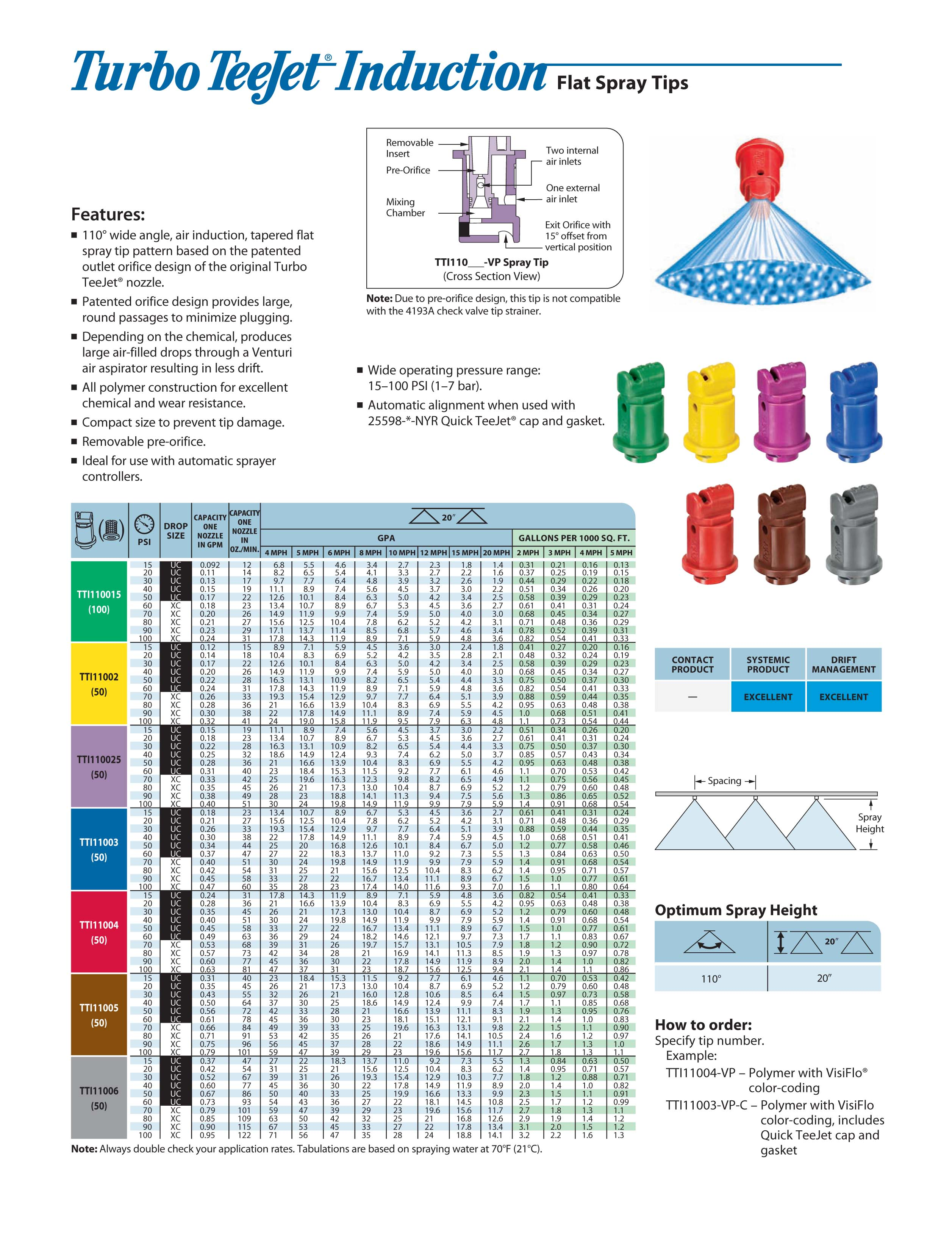 rubber chemical resistance chart pdf