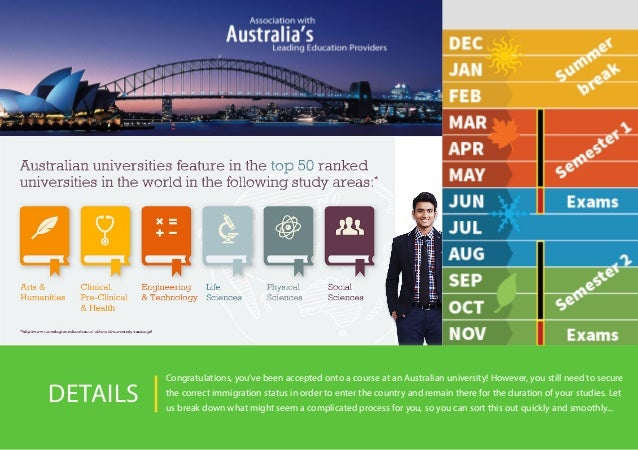 telephonic interview questions for australian student visa pdf