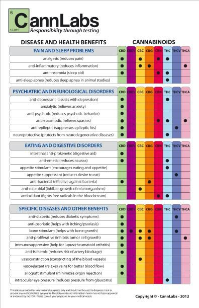 list of all medical syndromes pdf