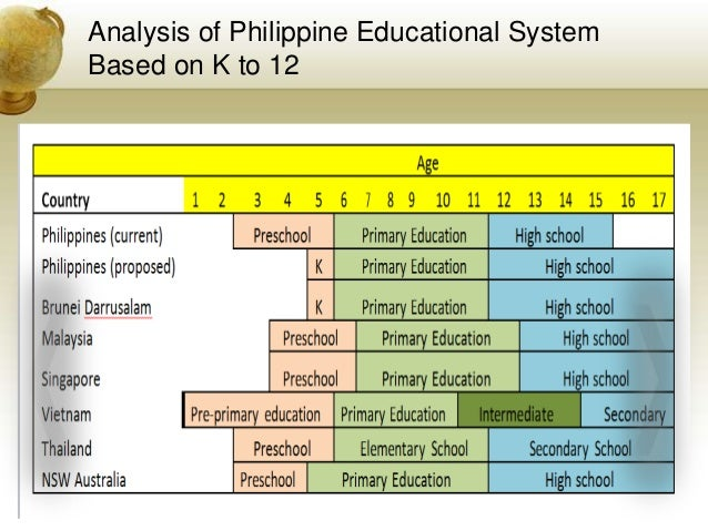 education system in malaysia pdf