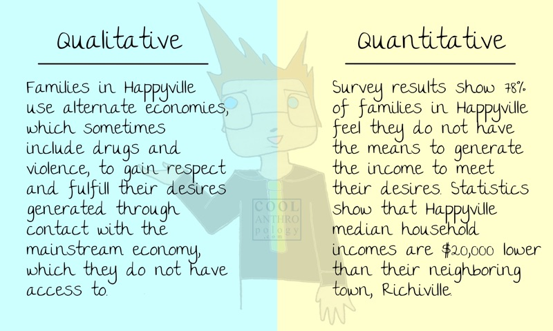 similarities of qualitative and quantitative research pdf
