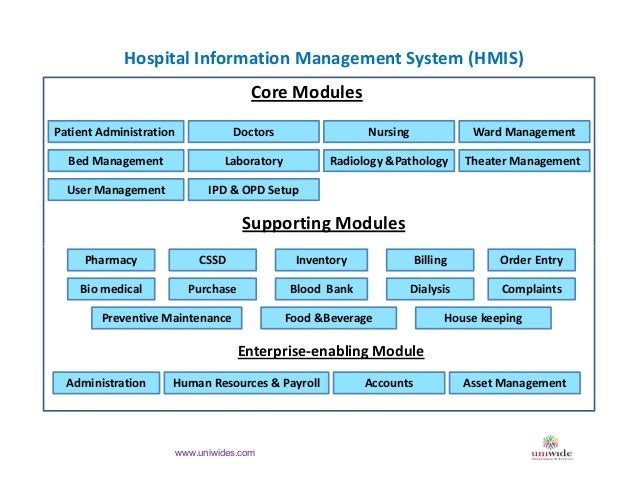 functional and nonfunctional requirements of hospital management system pdf