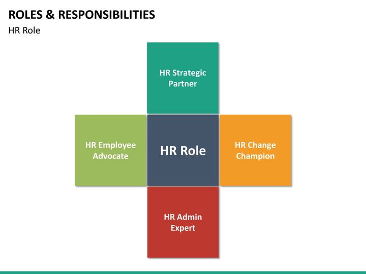 roles and responsibilities of marketing manager pdf