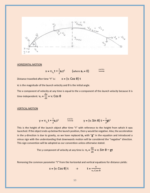 all formula of projectile motion pdf