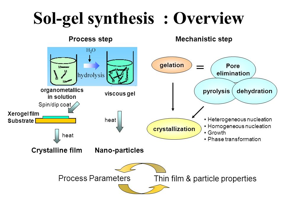 top down and bottom up approach for nanoparticle synthesis pdf