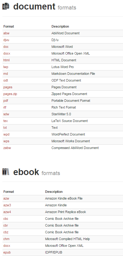 convert pdf to word for free unlimited
