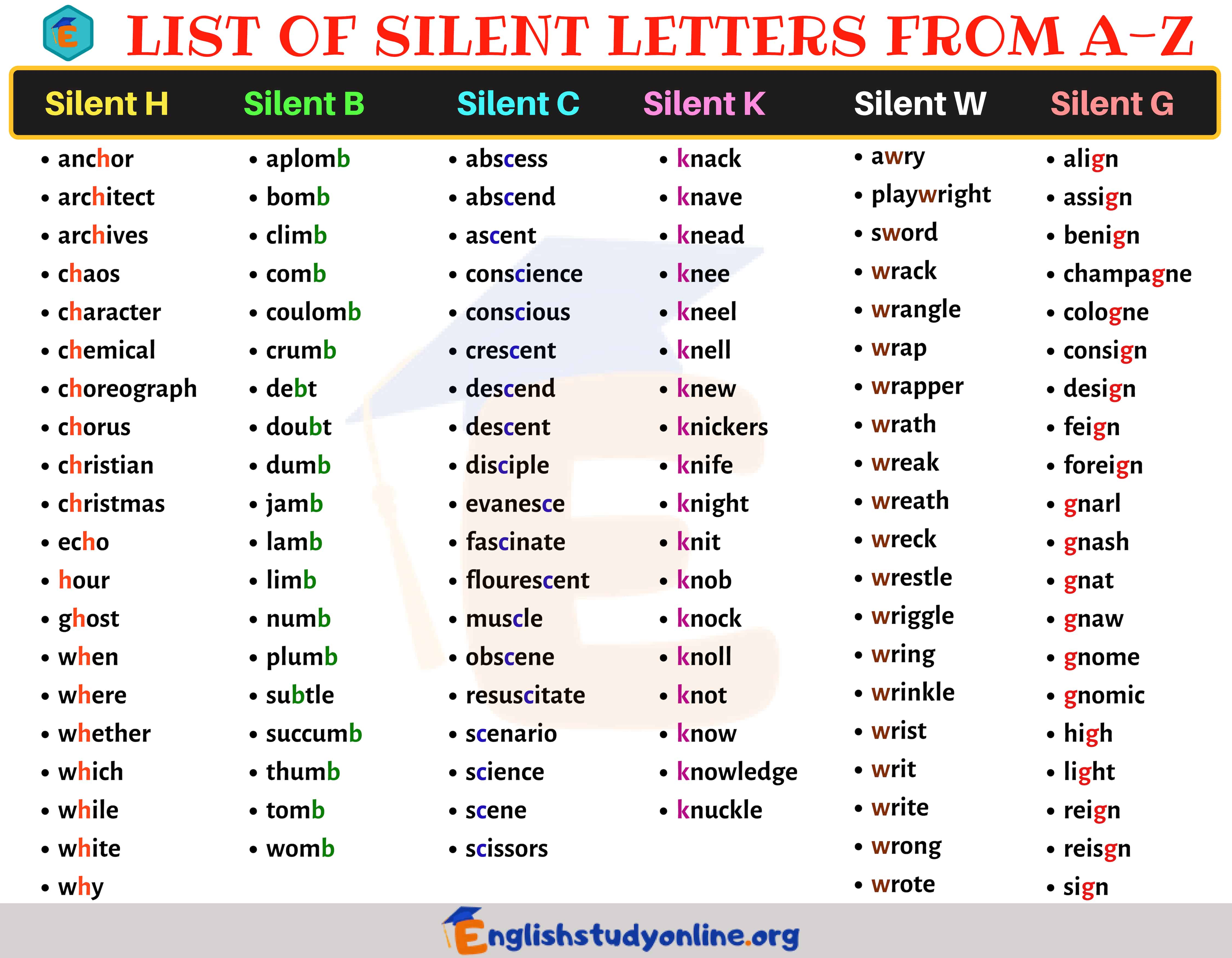 silent letters in english pdf