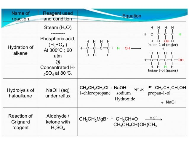 oxidation reagents in organic chemistry pdf