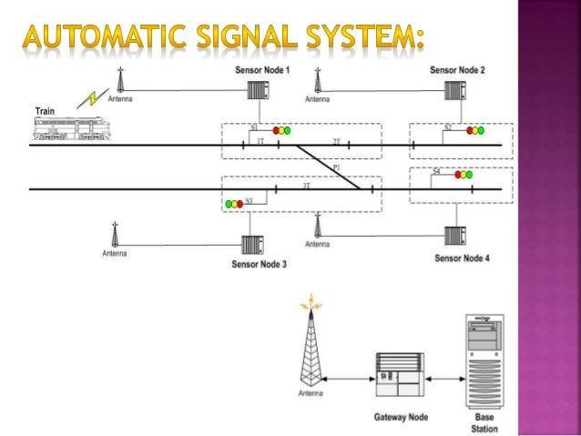 signals and systems roberts pdf