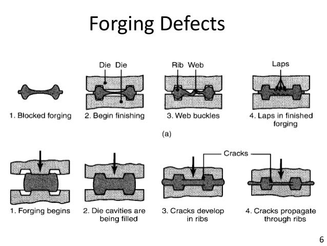 connecting rod manufacturing process pdf