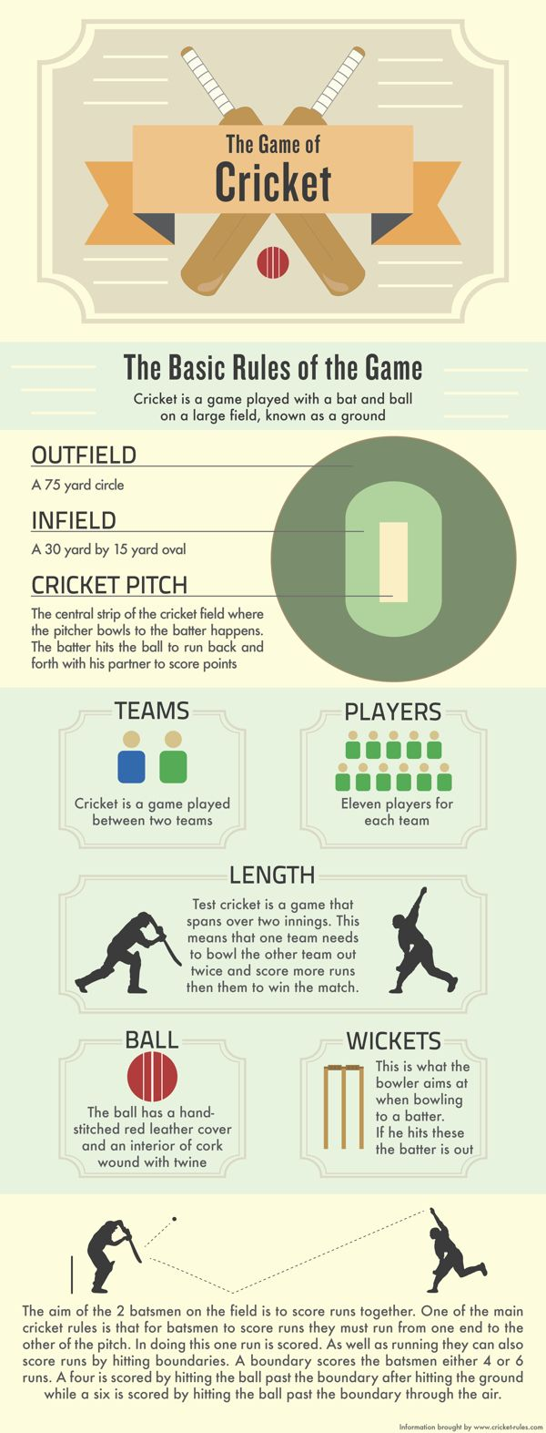 cricket laws and rules pdf