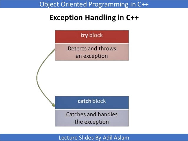 what is exception handling in c++ pdf
