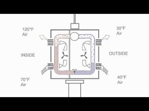 heat pump and refrigeration cycle pdf