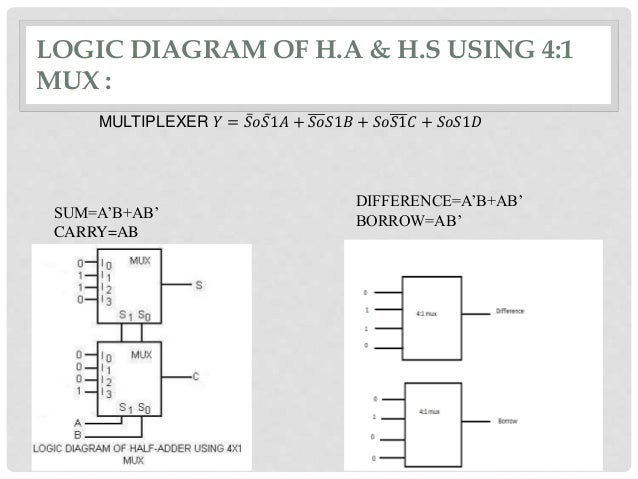 difference between multiplexer and demultiplexer pdf
