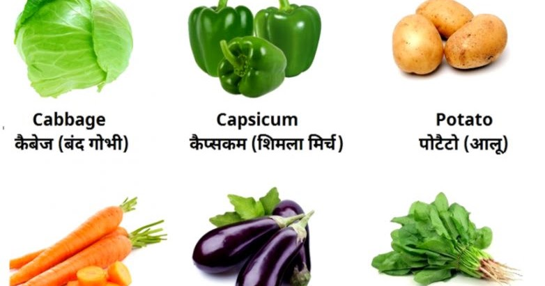 all vegetables name in english to hindi with pictures pdf