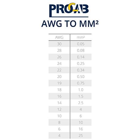 awg to mm chart pdf