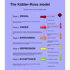 the wheel of life elisabeth kubler ross pdf download