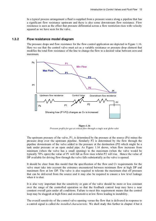 practical control valve sizing selection and maintenance pdf