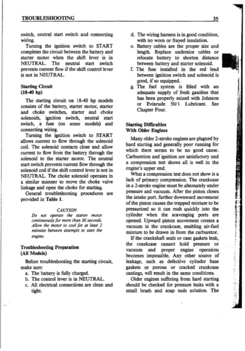 johnson 30 hp outboard manual pdf