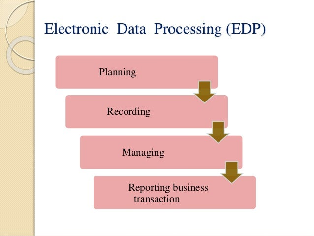 management information system notes pdf download